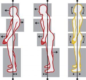 3D-Körperstatikvermessung